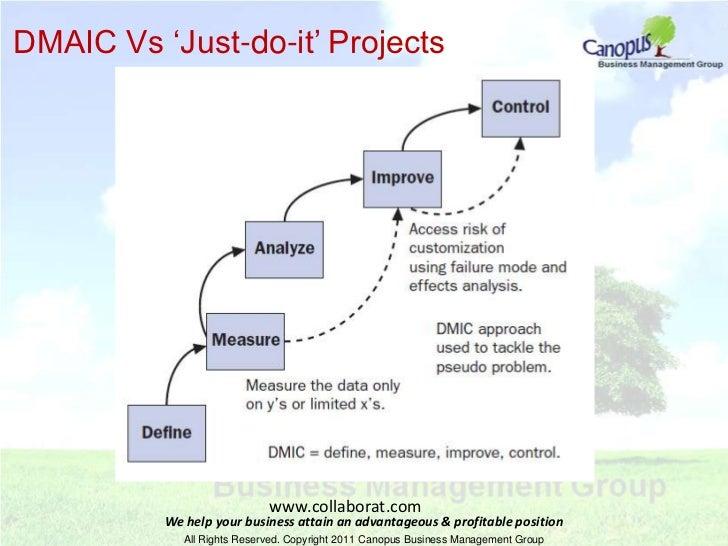 website project management template