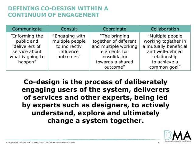 """DEFINING CO-DESIGN WITHIN A CONTINUUM OF ENGAGEMENT Communicate  Consult  Coordinate  Collaboration  """"Informing the public..."""