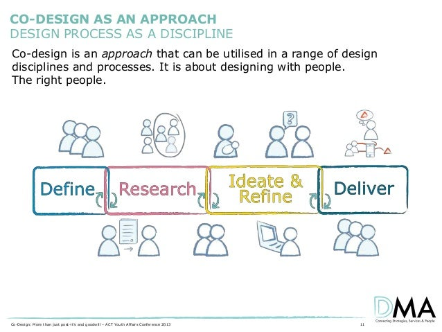 CO-DESIGN AS AN APPROACH DESIGN PROCESS AS A DISCIPLINE Co-design is an approach that can be utilised in a range of design...