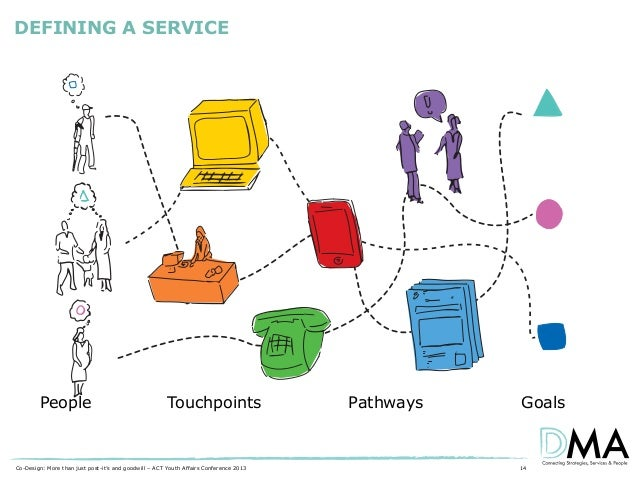 DEFINING A SERVICE  People  Touchpoints  Co-Design: More than just post-it's and goodwill – ACT Youth Affairs Conference 2...