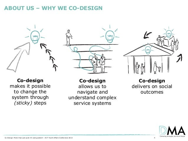ABOUT US – WHY WE CO-DESIGN  Co-design makes it possible to change the system through (sticky) steps  Co-design allows us ...