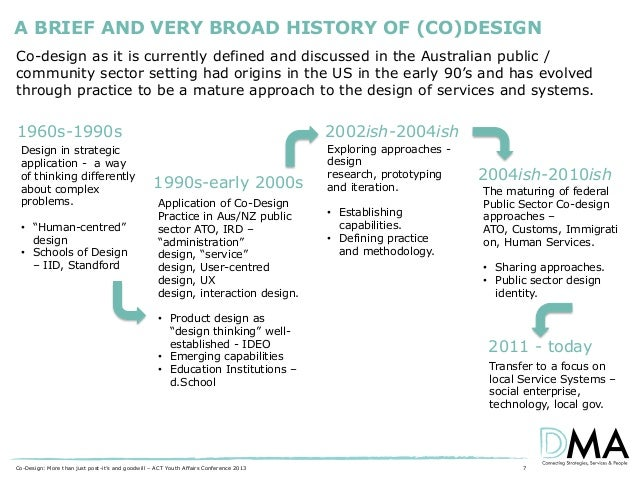 A BRIEF AND VERY BROAD HISTORY OF (CO)DESIGN Co-design as it is currently defined and discussed in the Australian public /...