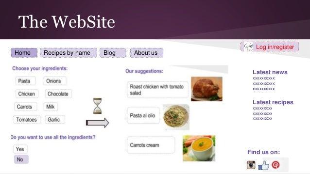 The WebSite Latest news xxxxxxxxxx xxxxxxxxxx xxxxxxxxxx Latest recipes xxxxxxxxx xxxxxxxxx xxxxxxxxx Find us on: Home Rec...