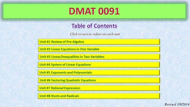 Table of Contents Click to access videos on each unit  Revised 1/8/2014