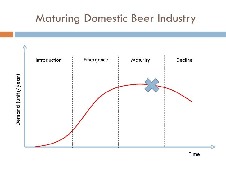 environmental analysis anheuser busch Through the analysis of both the remote and industry environments i will identify key factors that affect the business strategy of the beer industry and more particularly anheuser-busch inbev and their closest competitors first, i will focus on the primary industry dynamics to help provide understanding of the overall competitive environment.