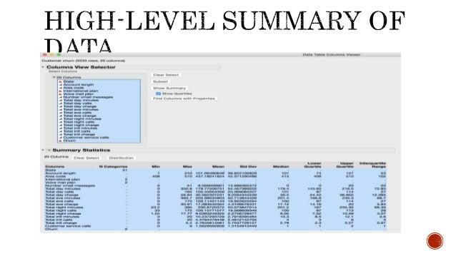 Data mining and analysis of customer churn dataset