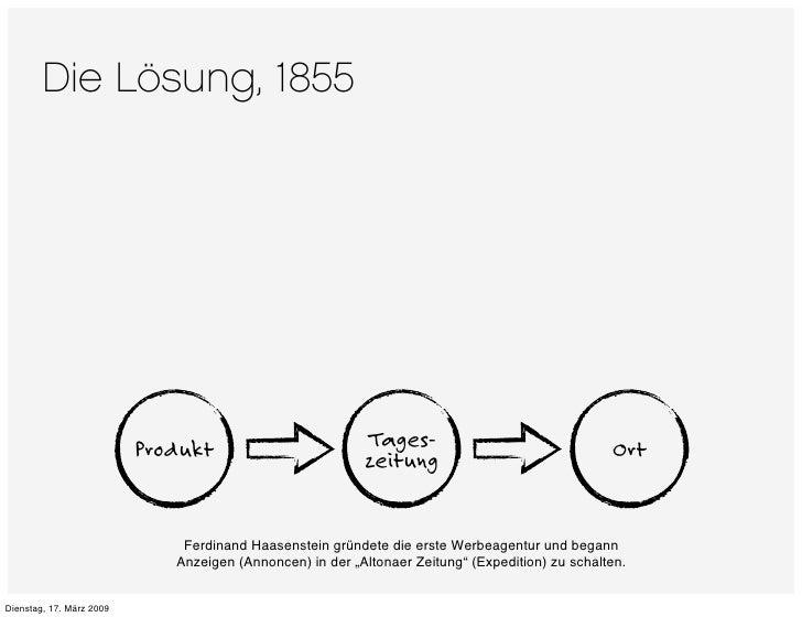 Die Lösung, 1855                                                               Tages-                           Produkt   ...