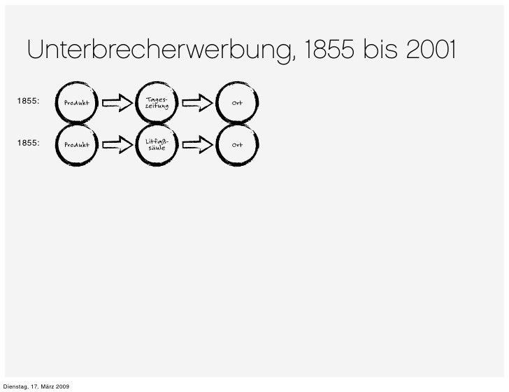 Unterbrecherwerbung, 1855 bis 2001                                Tages-     1855:            Produkt             Ort     ...