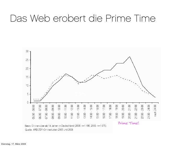 Das Web erobert die Prime Time                               2005                                     Prime Time!    Diens...