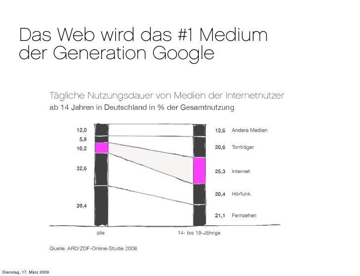 Das Web wird das #1 Medium         der Generation Google                                2008     Dienstag, 17. März 2009