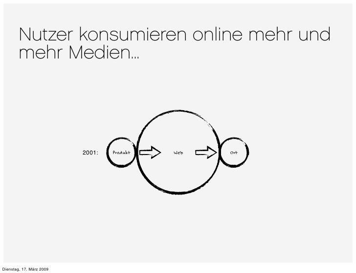 Nutzer konsumieren online mehr und         mehr Medien...                                       Produkt   Web   Ort       ...