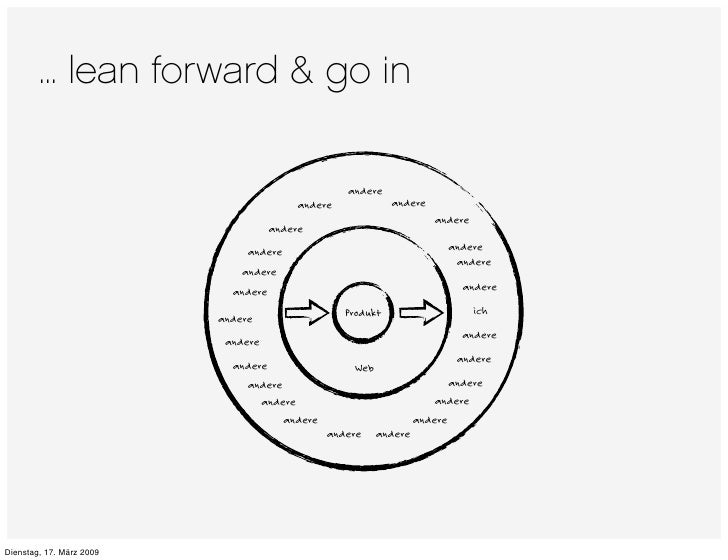 ... lean forward & go in                                                     andere                                       ...
