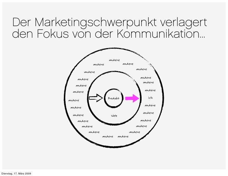 Der Marketingschwerpunkt verlagert         den Fokus von der Kommunikation...                                             ...