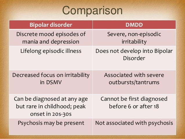 Disruptive Mood Dysregulation Disorder Treatment Dmdd disruptive...