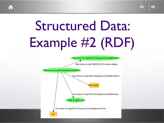 How your data is (or can be) structured will influence the technology that you (can) use to work with it.