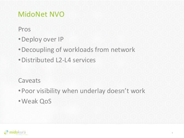 Confidential MidoNet	   NVO	    Pros	    • Deploy	   over	   IP	    • Decoupling	   of	   workloads	   from	   network	   ...