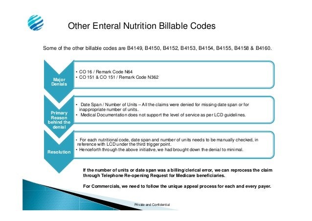 2 Report The G Code G8553 Or Numerator On Claim Form That Is Submitted For Medicare Patient Visit And At Least One Of Qualifying
