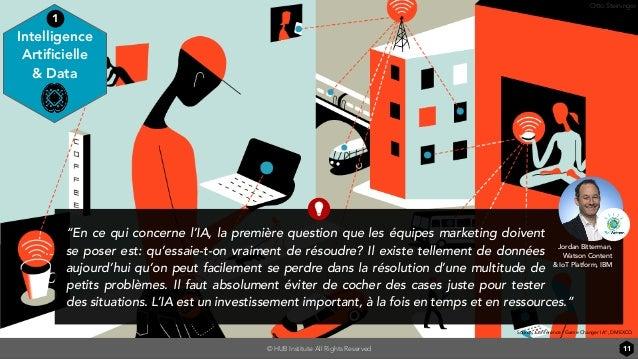 """© HUB Institute All Rights Reserved """"En ce qui concerne l'IA, la première question que les équipes marketing doivent se po..."""