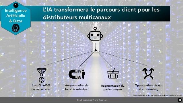 © HUB Institute All Rights Reserved 12 L'IA transformera le parcours client pour les distributeurs multicanaux Jusqu'à +40...
