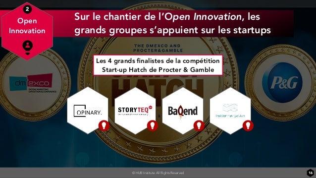 © HUB Institute All Rights Reserved Sur le chantier de l'Open Innovation, les grands groupes s'appuient sur les startups 1...