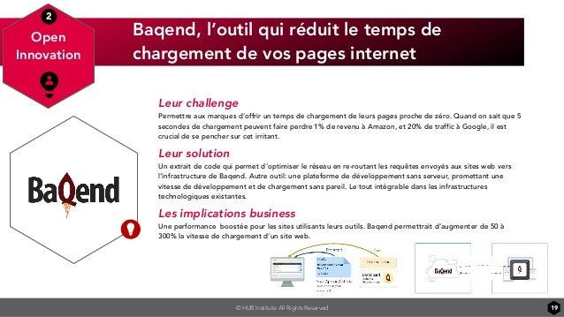 © HUB Institute All Rights Reserved Baqend, l'outil qui réduit le temps de chargement de vos pages internet 19 Open Innova...