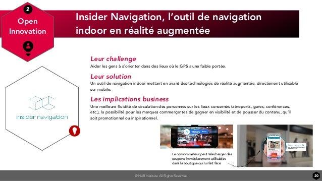 © HUB Institute All Rights Reserved Insider Navigation, l'outil de navigation indoor en réalité augmentée 20 Open Innovati...
