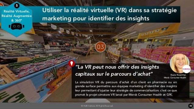 © HUB Institute All Rights Reserved Utiliser la réalité virtuelle (VR) dans sa stratégie marketing pour identifier des insi...