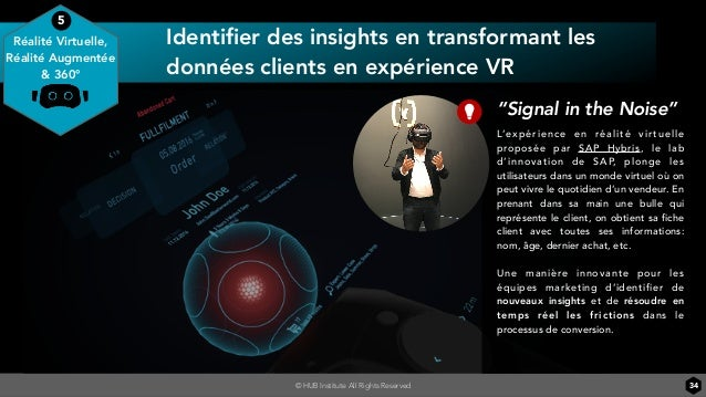 """© HUB Institute All Rights Reserved Identifier des insights en transformant les données clients en expérience VR 34 """"Signal..."""