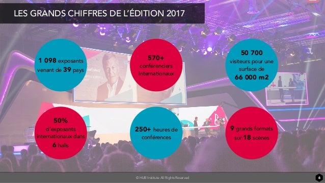 © HUB Institute All Rights Reserved LES GRANDS CHIFFRES DE L'ÉDITION 2017 1 098 exposants venant de 39 pays 50% d'exposant...