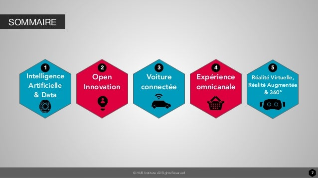 © HUB Institute All Rights Reserved SOMMAIRE 7 Voiture connectée Intelligence Artificielle & Data Open Innovation Expérienc...