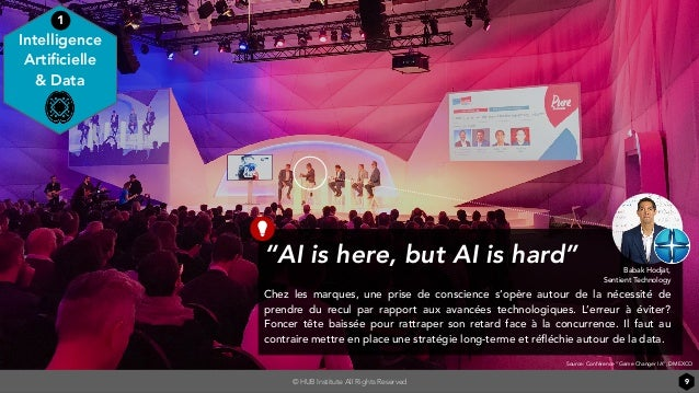"""© HUB Institute All Rights Reserved 9 Intelligence Artificielle & Data """"AI is here, but AI is hard"""" Chez les marques, une p..."""