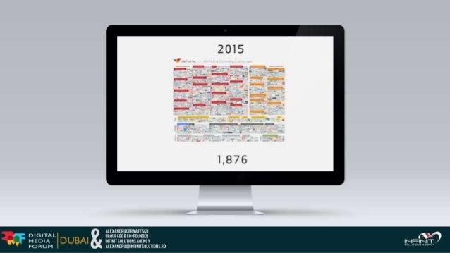 DUBAI DMF 2016 - Is there a NEXT BIG THING in Advertising and Marketing Technology?  Alex Cernatescu - Futurology Keynote Slide 3