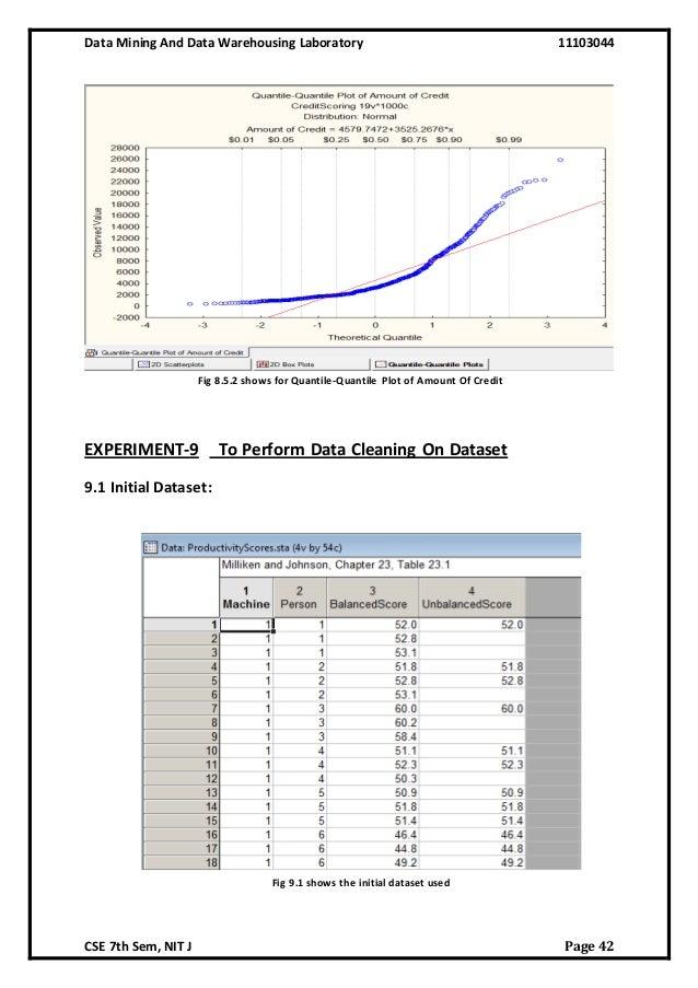 Data Mining And Data Warehousing Laboratory File Manual