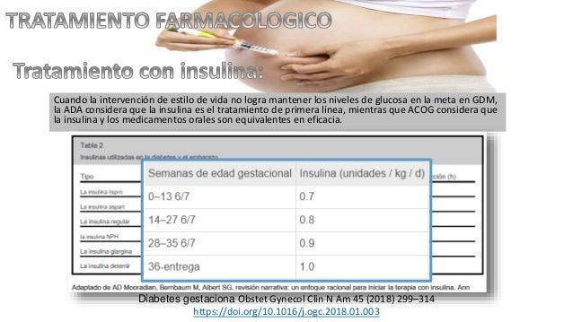 Cuando la intervención de estilo de vida no logra mantener los niveles de glucosa en la meta en GDM, la ADA considera que ...