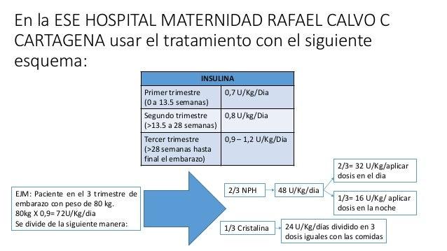 En la ESE HOSPITAL MATERNIDAD RAFAEL CALVO C CARTAGENA usar el tratamiento con el siguiente esquema: INSULINA Primer trime...