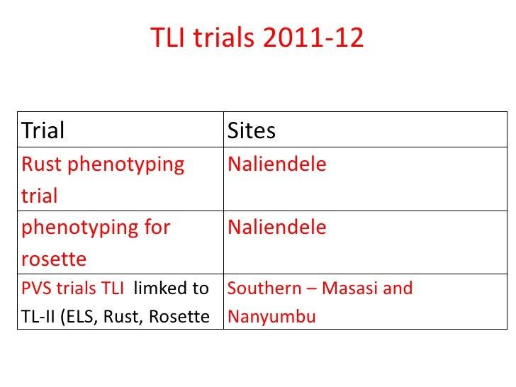 TLI trials 2011-12Trial                   SitesRust phenotyping        Naliendeletrialphenotyping for         Naliendelero...