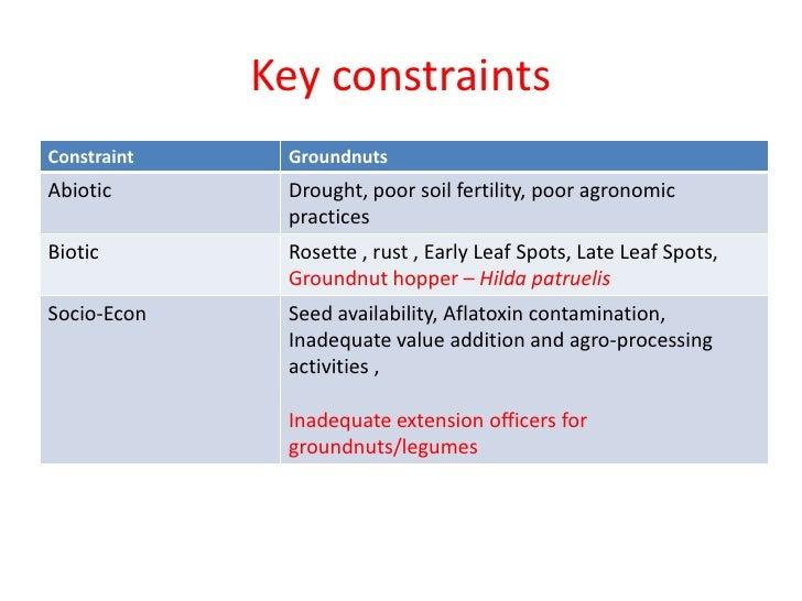 Key constraintsConstraint    GroundnutsAbiotic       Drought, poor soil fertility, poor agronomic              practicesBi...