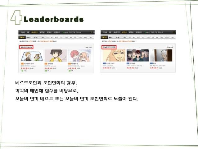 4  Leaderboards  베스트도전과도전만화의경우,  각각의메인에점수를바탕으로,  오늘의인기베스트또는오늘의인기도전만화로노출이된다.