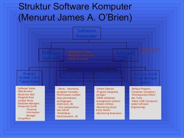 Perangkat lunak sistem perdagangan max