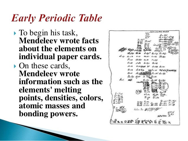 dmitri mendeleev discovery of the periodic table