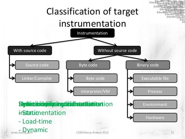 Dmitriy evdokimov. light and dark side of code instrumentation