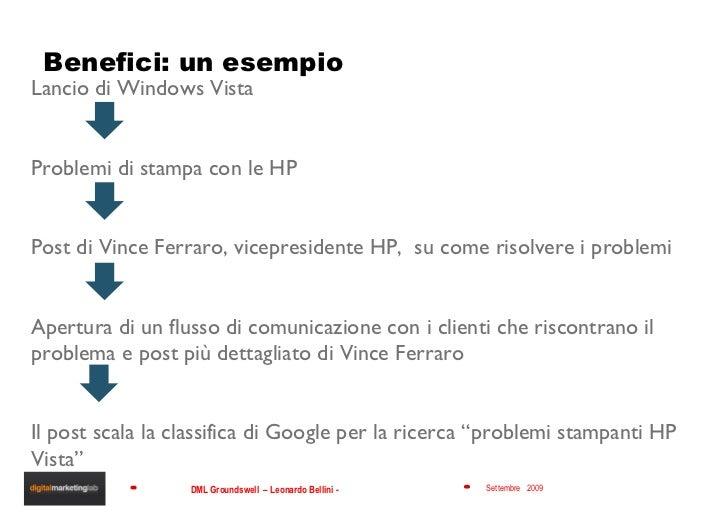 Benefici: un esempio Lancio di Windows Vista Problemi di stampa con le HP Post di Vince Ferraro, vicepresidente HP,  su co...