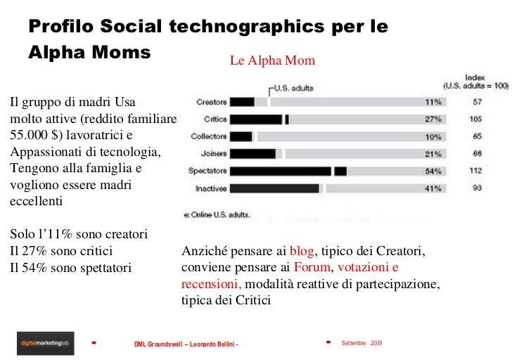 Profilo Social technographics per le Alpha Moms Il gruppo di madri Usa molto attive (reddito familiare 55.000 $) lavoratri...