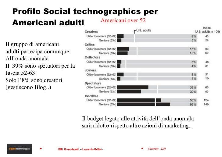 Profilo Social technographics per Americani adulti Il gruppo di americani adulti partecipa comunque All'onda anomala Il  3...