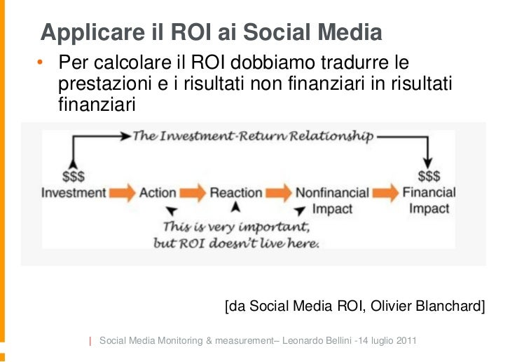social media roi olivier blanchard pdf