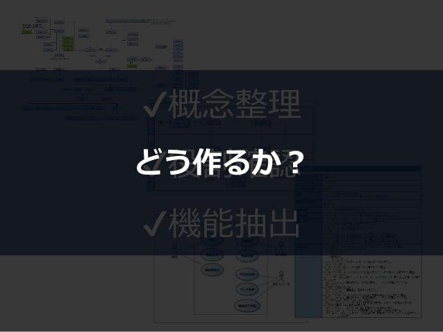 サービスイメージ Web モノづくりログ クリエイターズマーケット リアル シェアスペースAKIBA 3Dプリント 誰でもカンタン クラウドソーシング