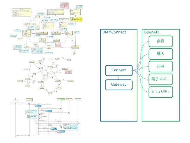 ディレクター システム デザイナー システム デザイナー デザイナー