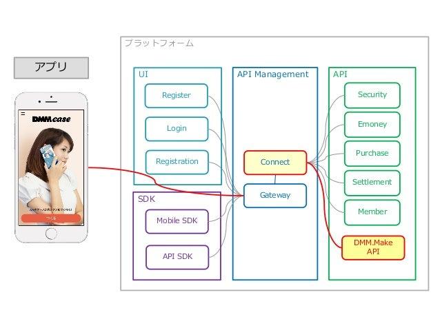 スマホアプリ開発プロジェクト Gatewayでパラメータ が変わってしまった事件