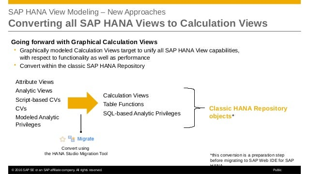 If condition in hana calculation view