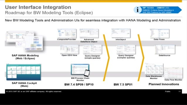 Dmm300 - Mixed Scenarios/Architecture HANA Models / BW on road map presentation, road map plan action, road map to small business,